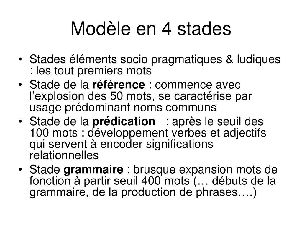 Modèle en 4 stades