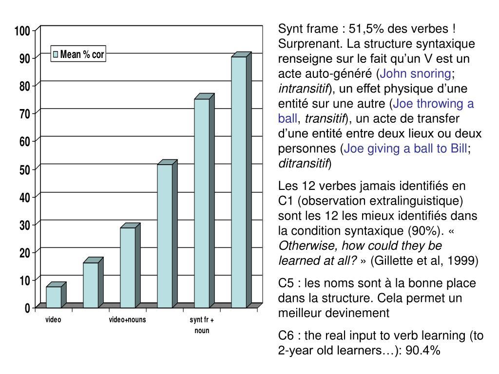 Synt frame : 51,5% des verbes ! Surprenant. La structure syntaxique renseigne sur le fait qu'un V est un acte auto-généré (