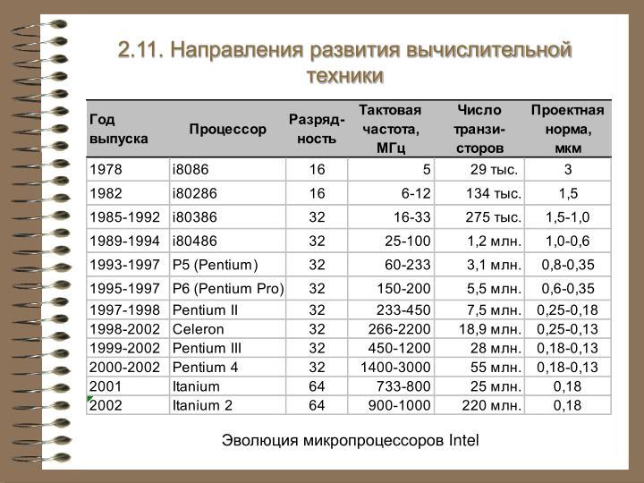 2.11. Направления развития вычислительной техники
