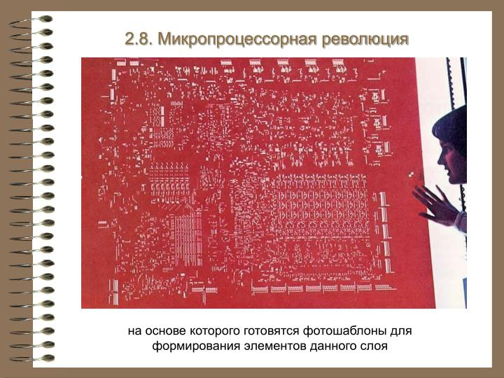 2.8. Микропроцессорная революция
