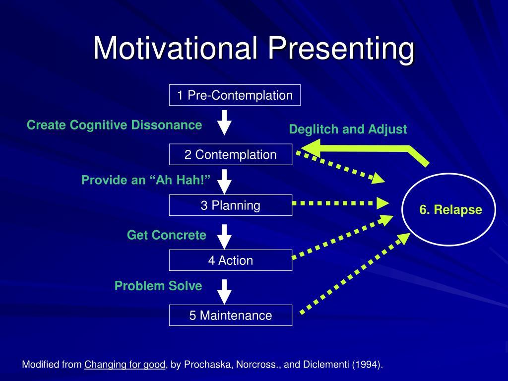 Motivational Presenting