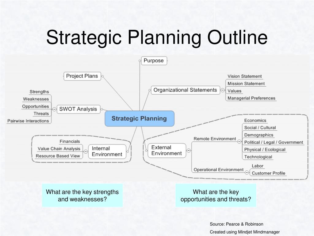 Strategic Planning Outline