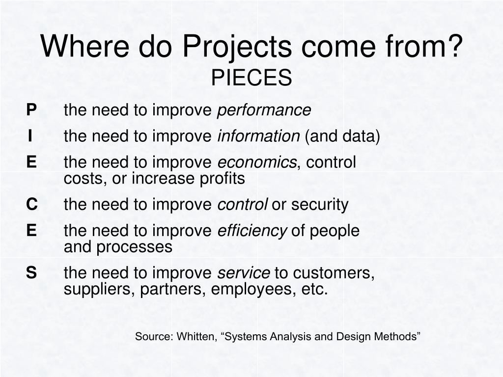 Where do Projects come from?