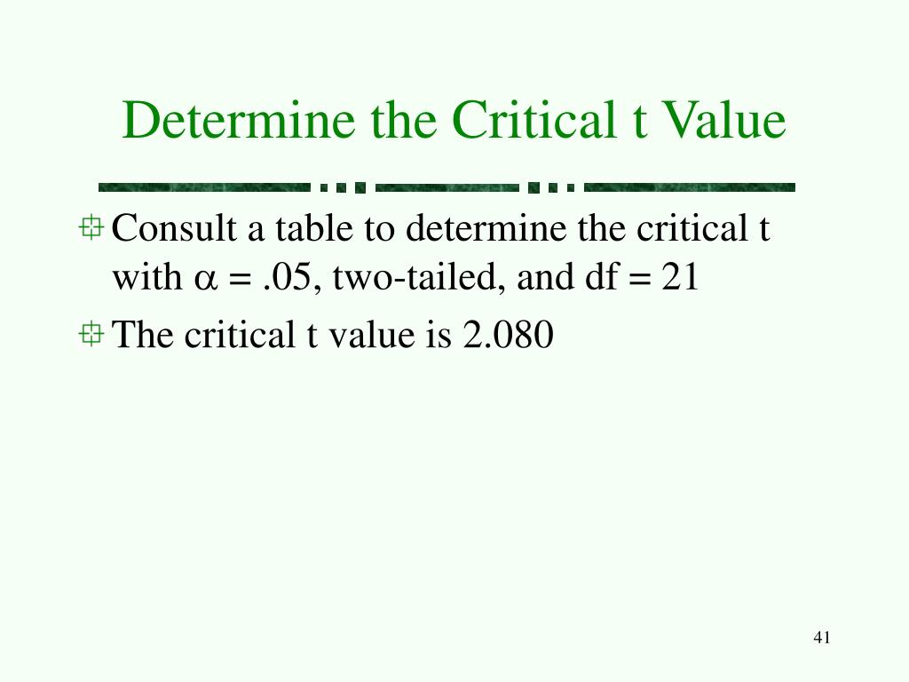 Determine the Critical t Value