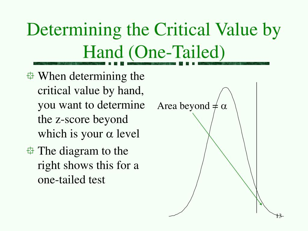 Determining the Critical Value by Hand (One-Tailed)