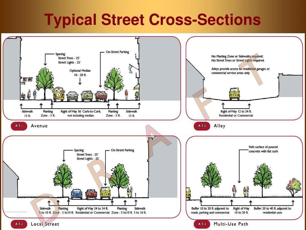 Typical Street Cross-Sections