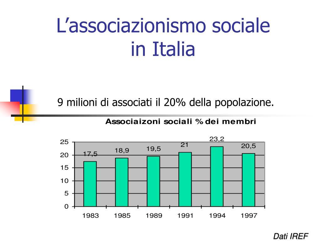 L'associazionismo sociale
