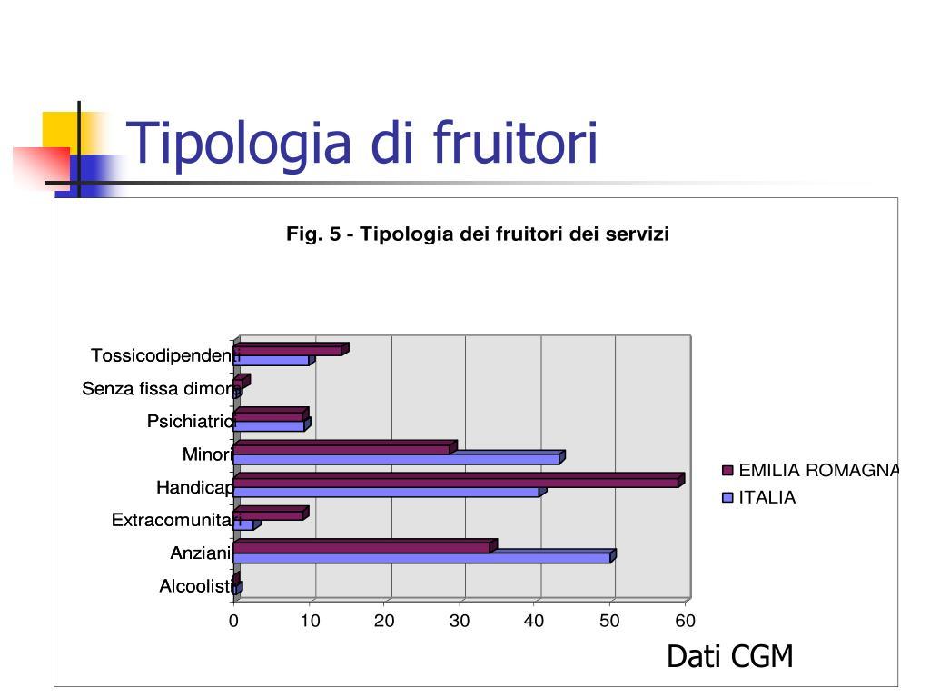 Tipologia di fruitori