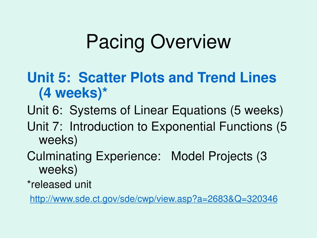 Pacing Overview