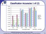 classification accuracies 1 of 2
