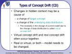 types of concept drift cd
