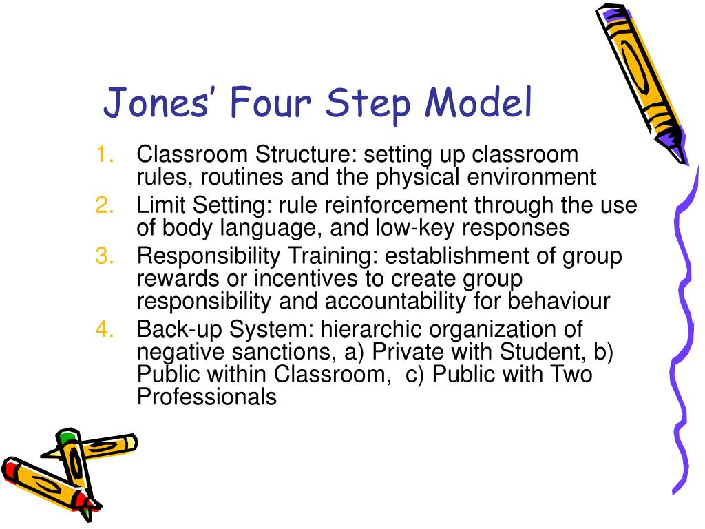 Jones' Four Step Model