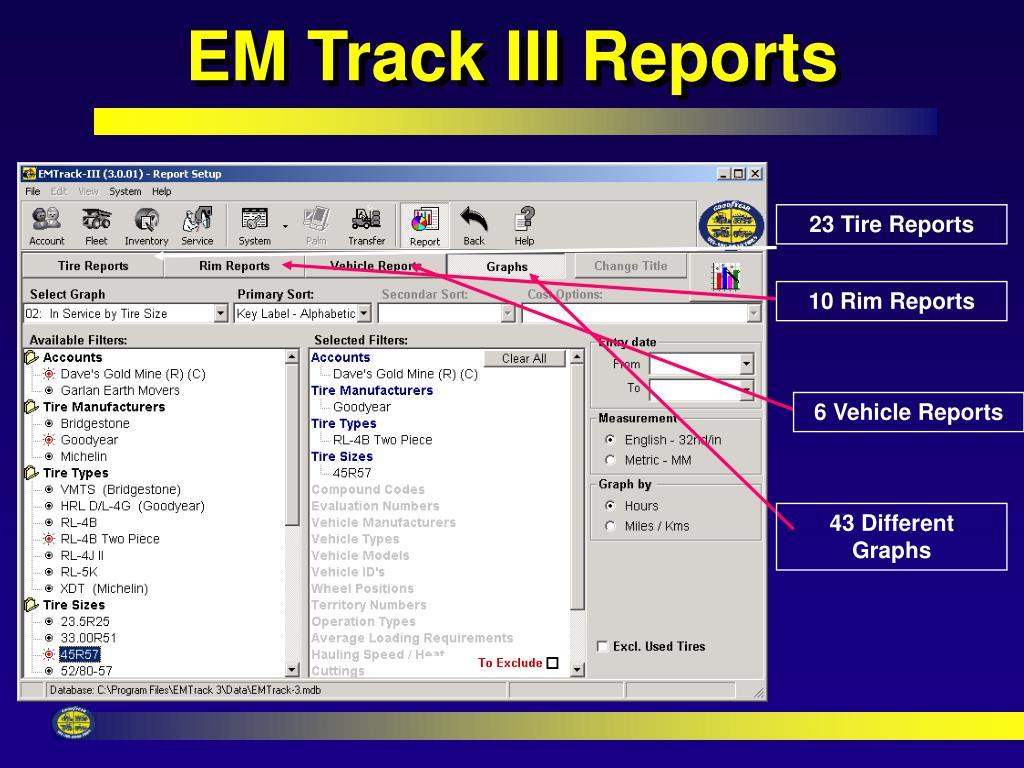 EM Track III Reports