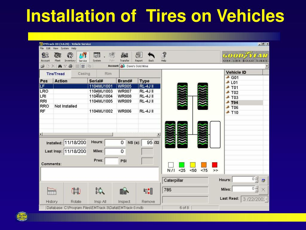 Installation of  Tires on Vehicles
