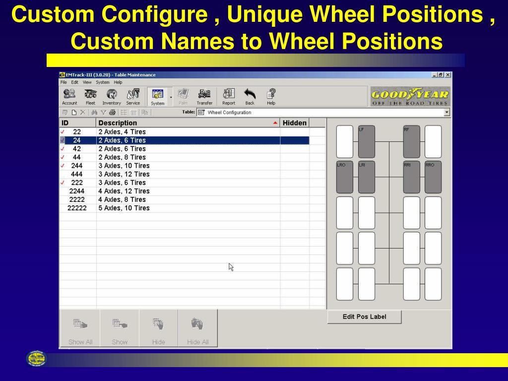 Custom Configure , Unique Wheel Positions ,