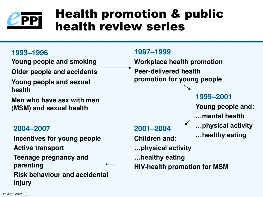Health promotion & public health review series