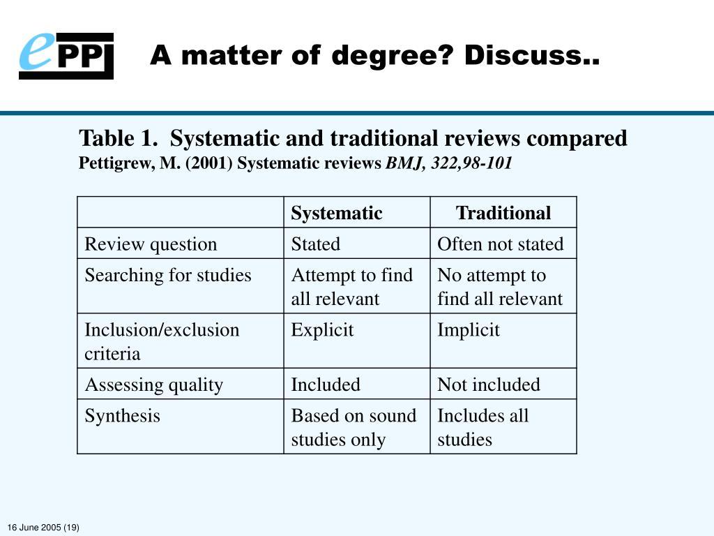 A matter of degree? Discuss..