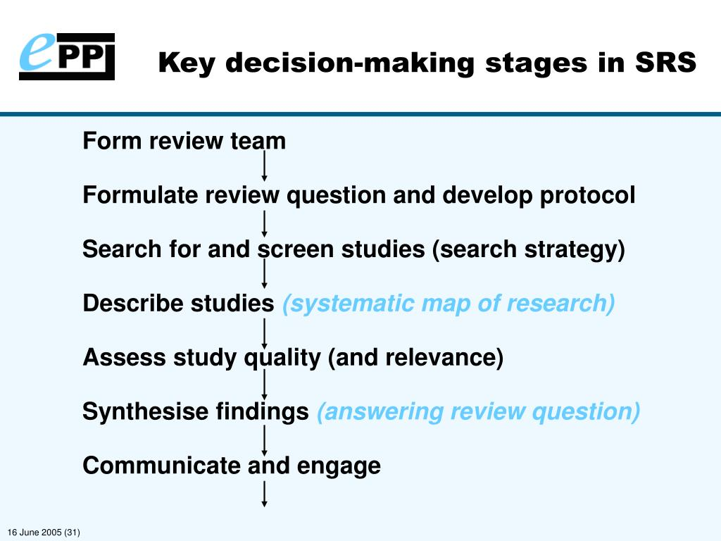 Key decision-making stages in SRS