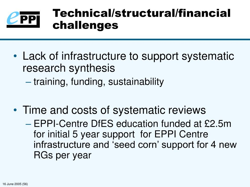 Technical/structural/financial challenges
