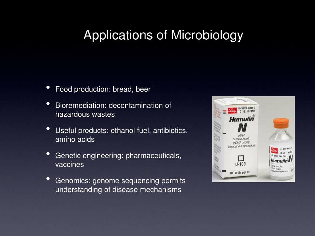 Applications of Microbiology