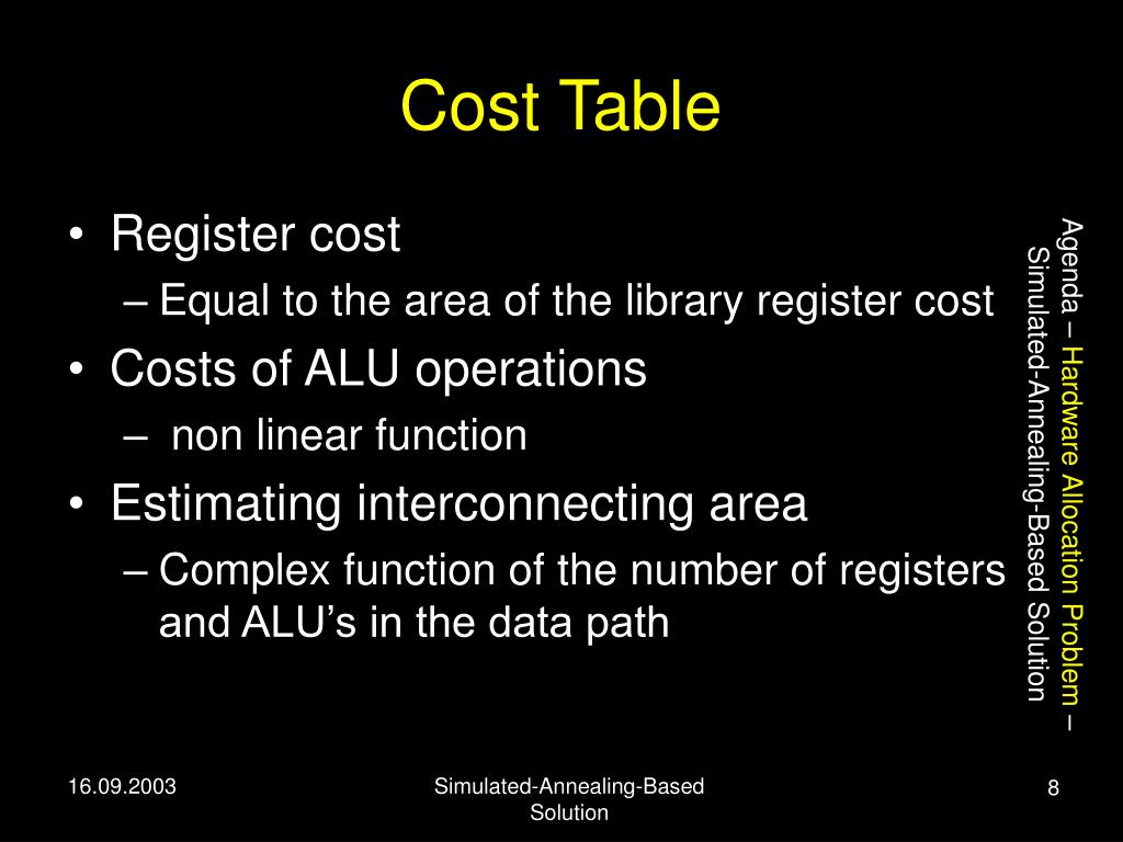 Cost Table