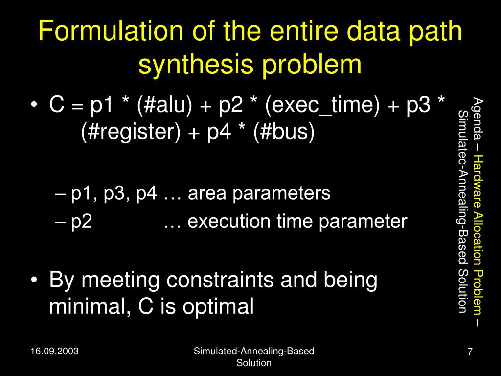 Formulation of the entire data path synthesis problem