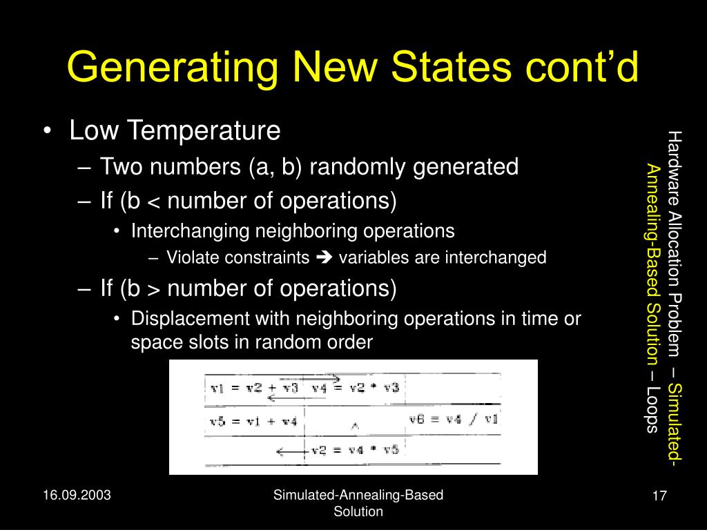 Generating New States cont'd