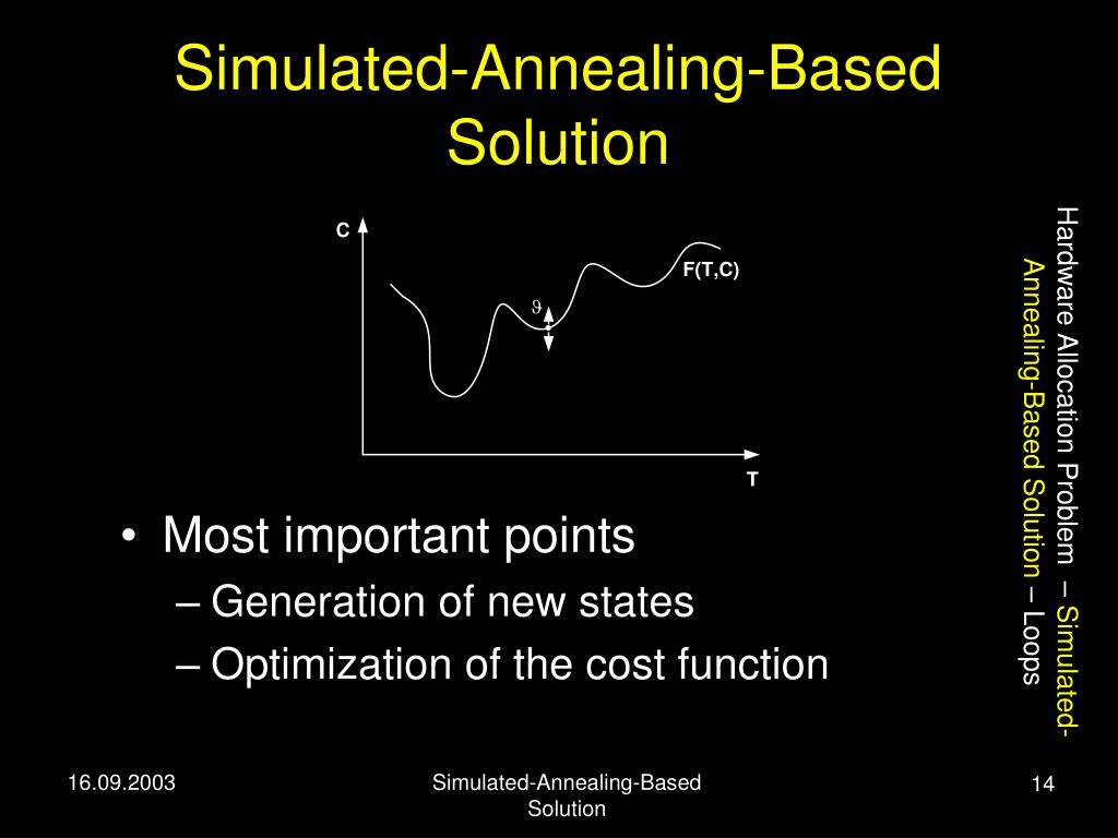 Simulated-Annealing-Based Solution