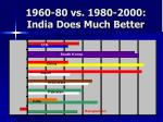 1960 80 vs 1980 2000 india does much better