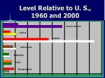 level relative to u s 1960 and 2000