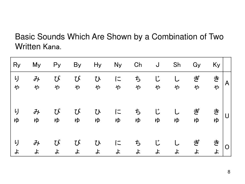 Basic Sounds Which Are Shown by a Combination of Two