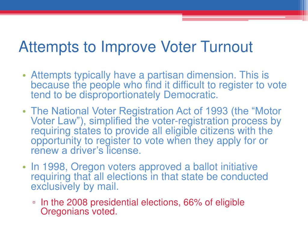 Attempts to Improve Voter Turnout