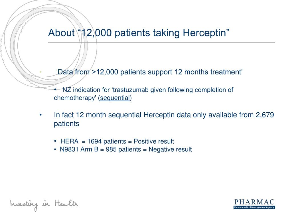 """About """"12,000 patients taking Herceptin"""""""