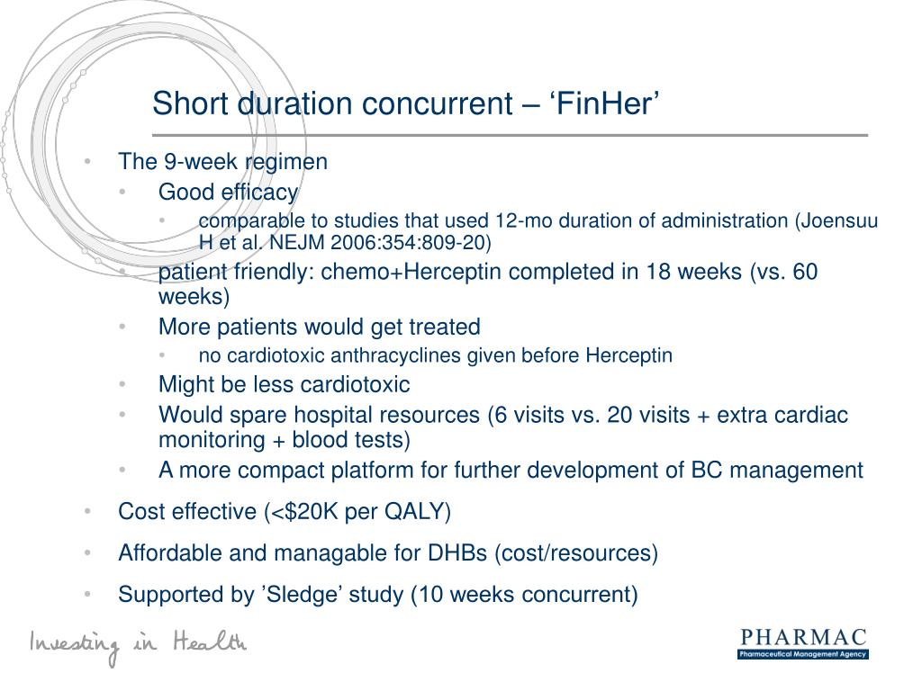 Short duration concurrent – 'FinHer'