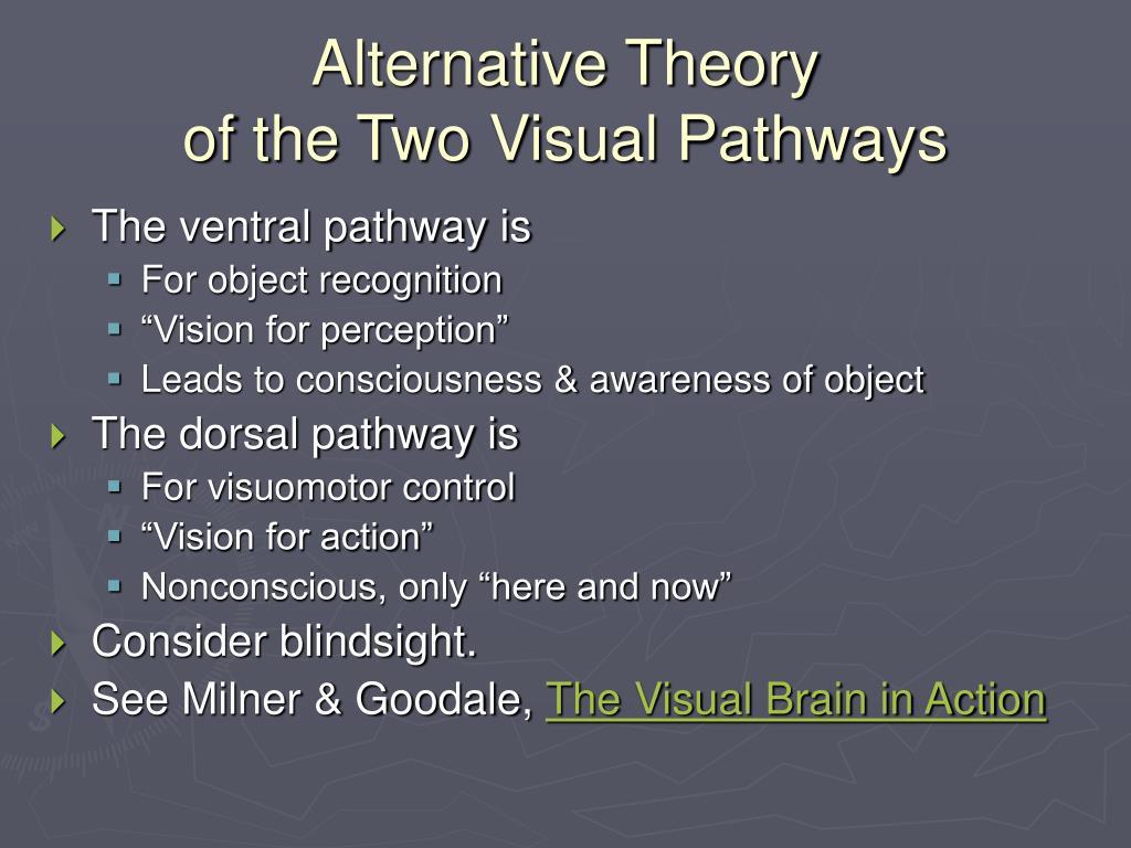 Alternative Theory