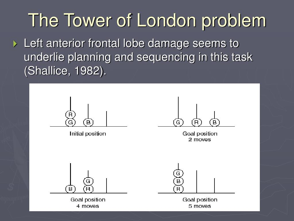 The Tower of London problem