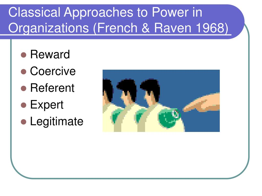 Classical Approaches to Power in Organizations (French & Raven 1968)