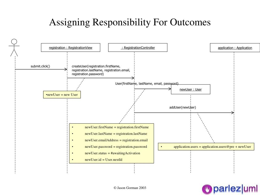 Assigning Responsibility For Outcomes