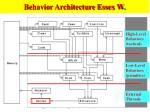 behavior architecture essex w