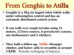 from genghis to atilla