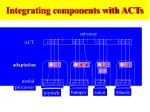 integrating components with acts