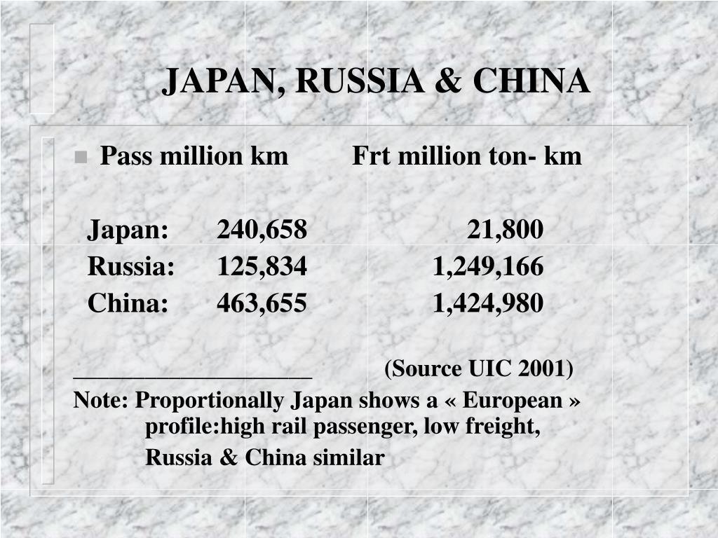 JAPAN, RUSSIA & CHINA