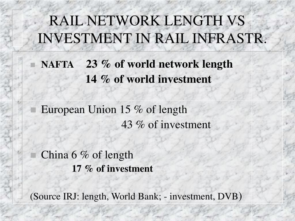 RAIL NETWORK LENGTH VS