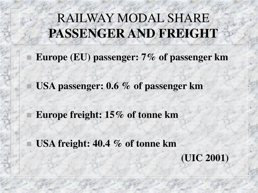 RAILWAY MODAL SHARE