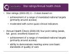 star ratings annual health check