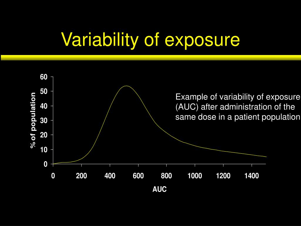 Variability of exposure
