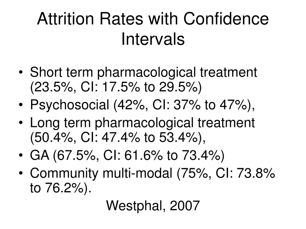 Attrition Rates with Confidence Intervals