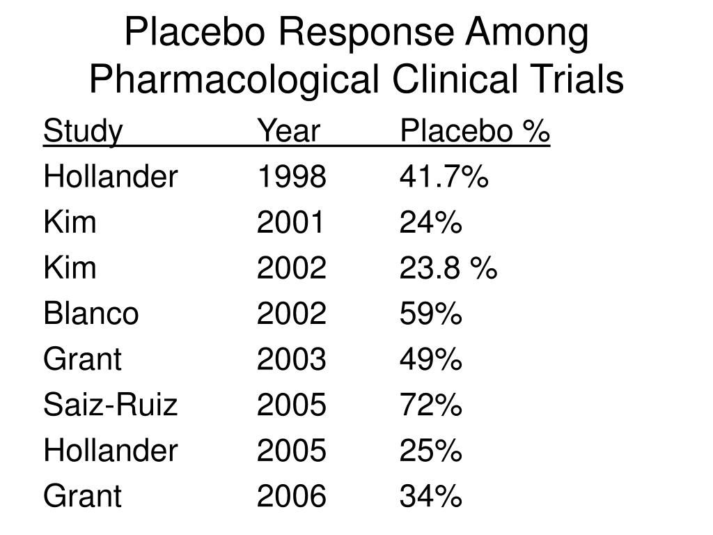 Placebo Response Among Pharmacological Clinical Trials