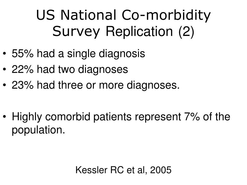 US National Co-morbidity Survey