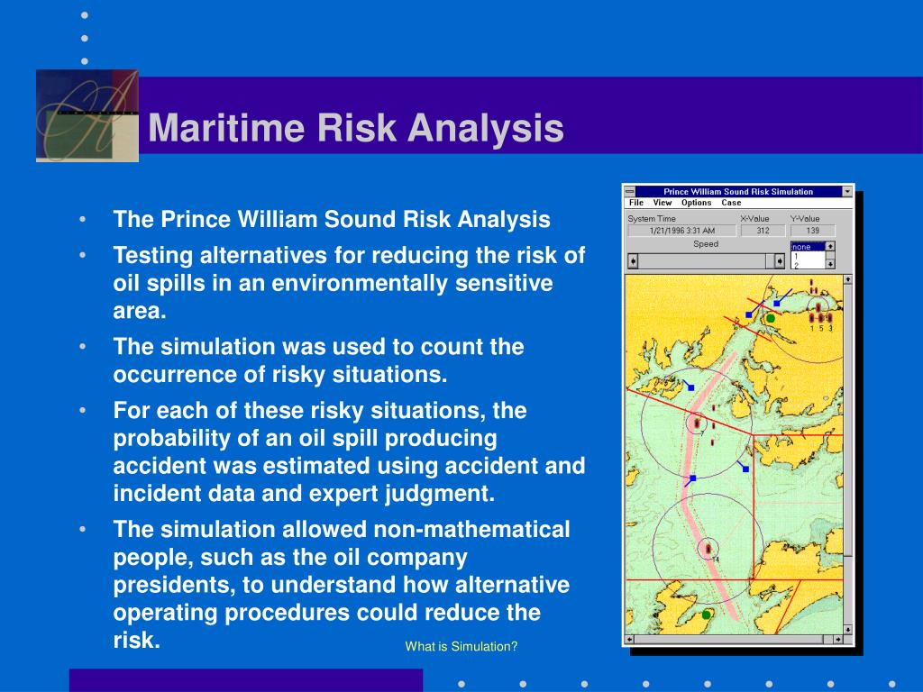 Maritime Risk Analysis
